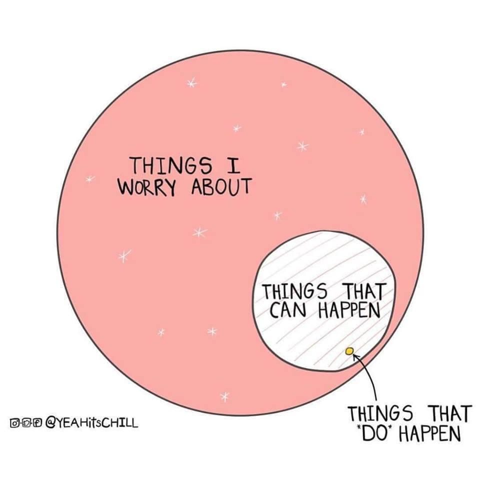 Worry-circles